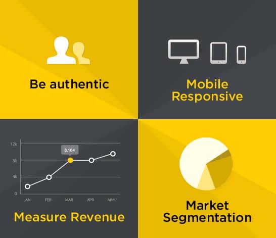 4 Top Branding Trends