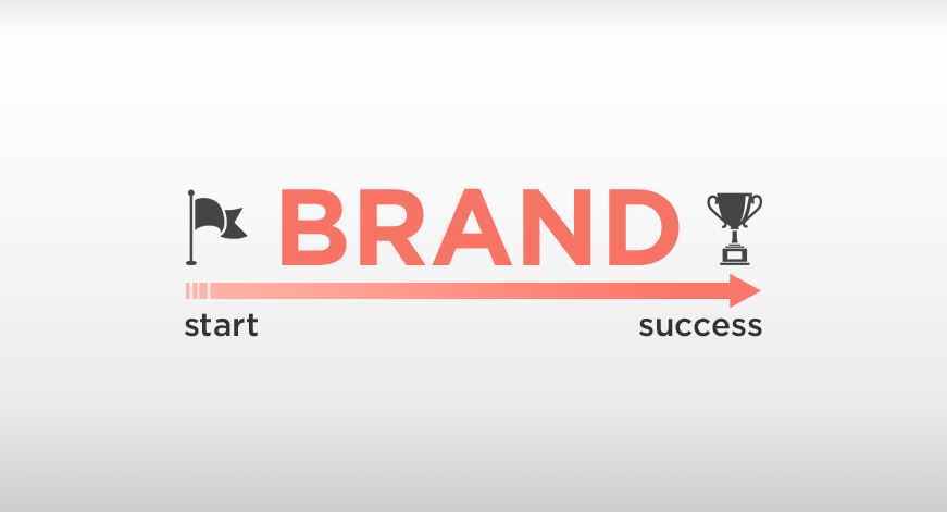 Brand Guide for Startups