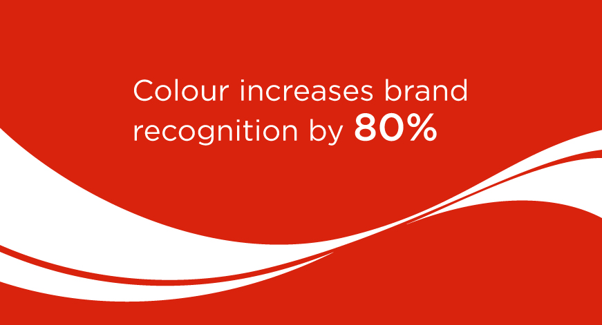 Coke Brand Recognition