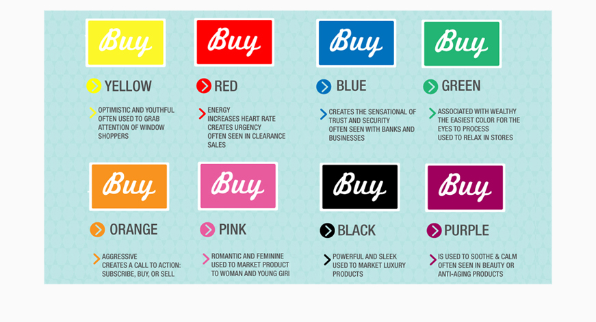 Color can influence purchasing decision