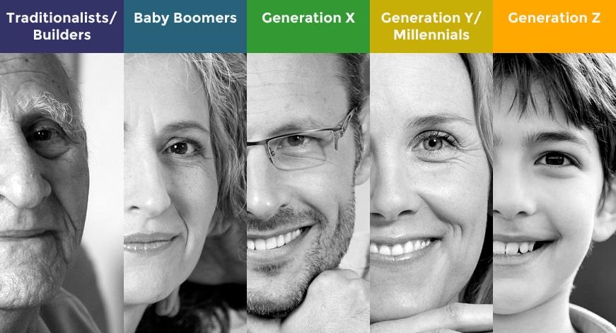 Generations Blog