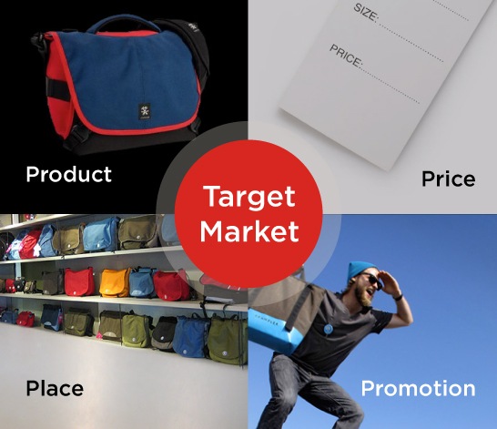 marketing_plan_target_market