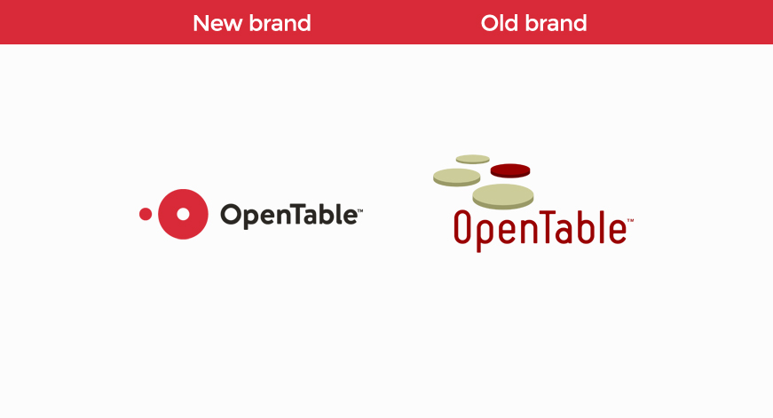 Open Table Brands