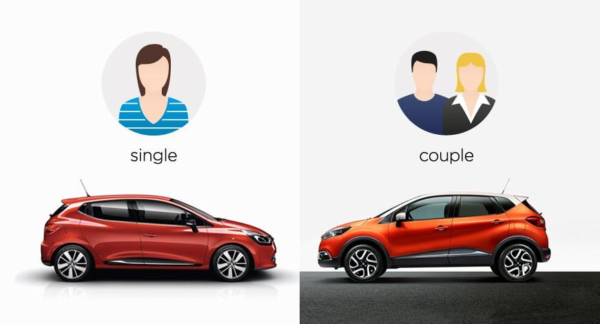 Renault Blog
