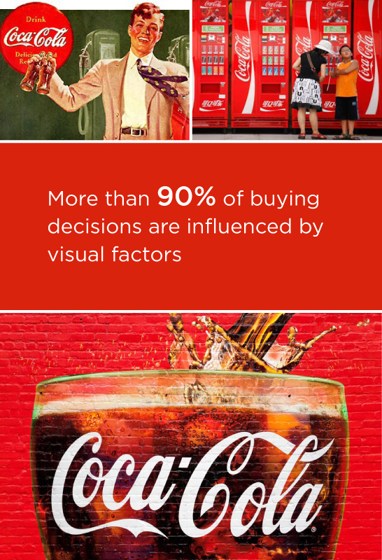 Corporate Branding for Coca-Cola
