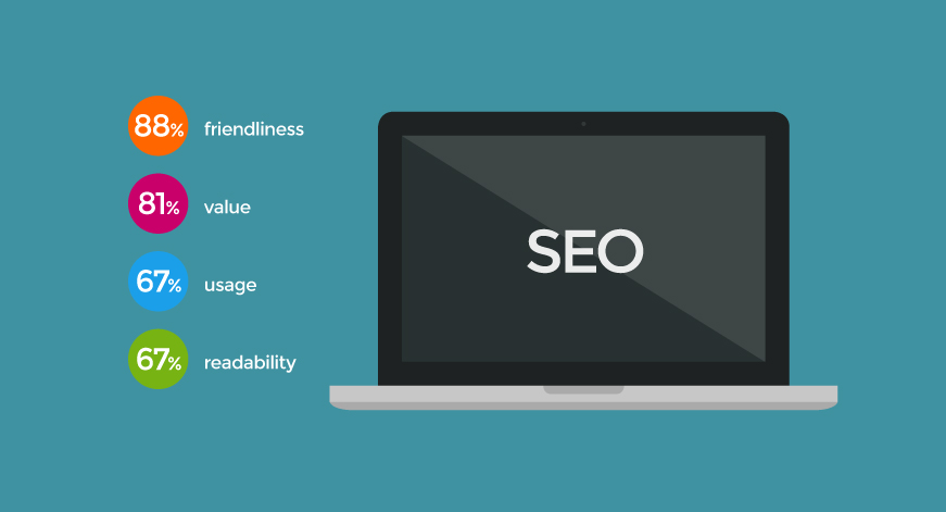 SEO in 2016 – what you need to know