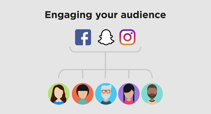 Using social media to connect with different audiences.