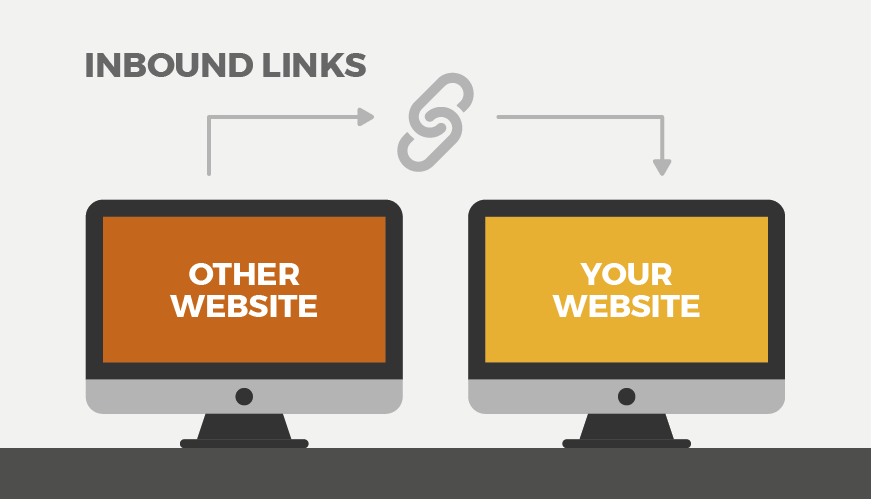 inbound links better rankings SEO liquid branding agency melbourne