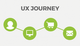 successful user experience business brands customer journey liquid creativity
