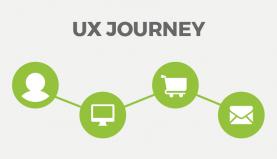 successful user experience business brands customer journey liquid creativity