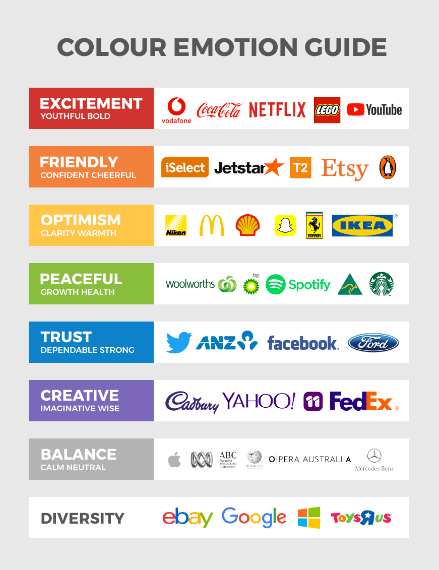Brand identity colour infographic