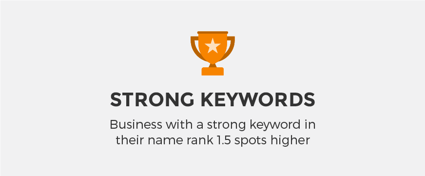 branding seo tips keywords