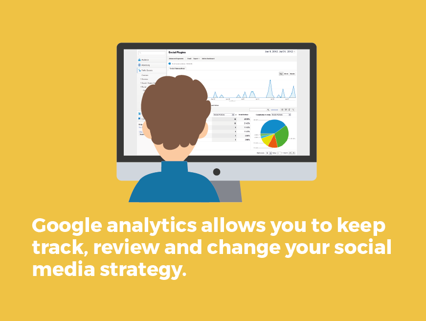 branding strategy online review analytics