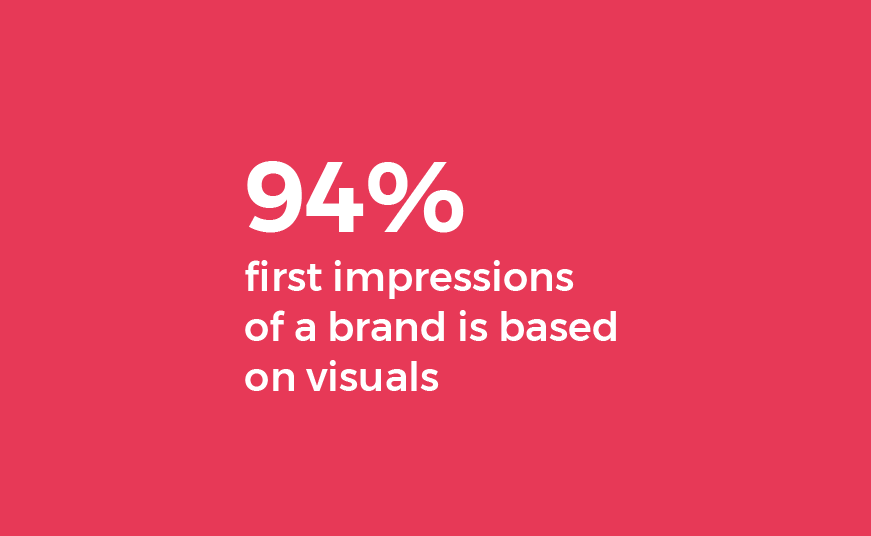 branding first impressions