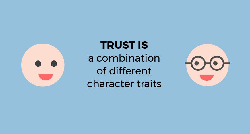 Brand trust traits