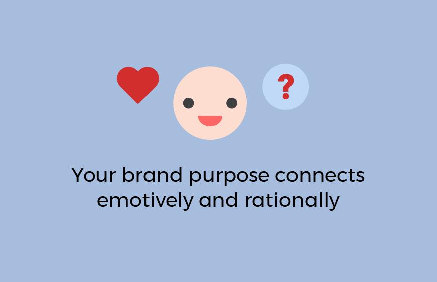 branding purpose