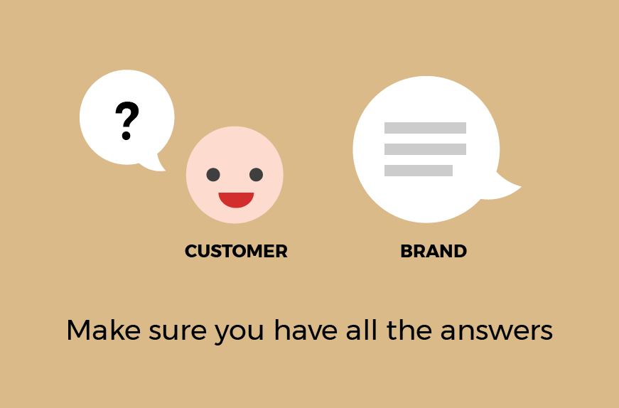 have all the answers branding conversion rate