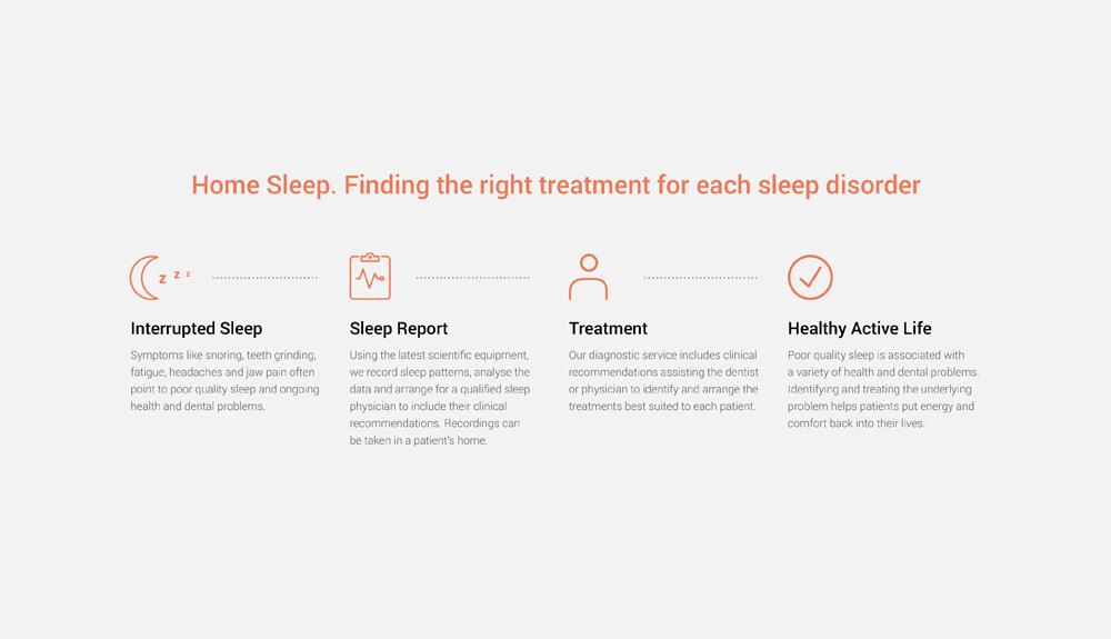 home sleep branding