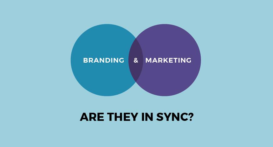 branding important marketing