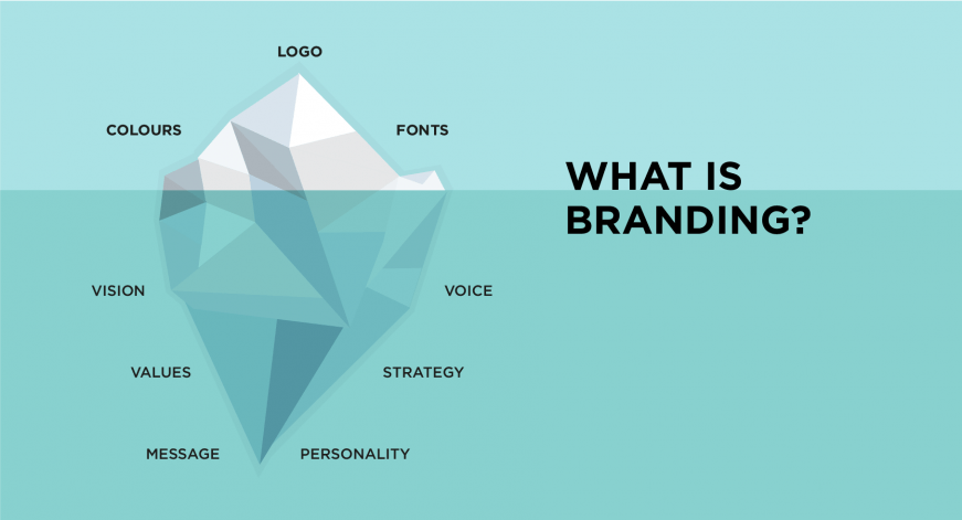 What is branding and why is it important to your business?