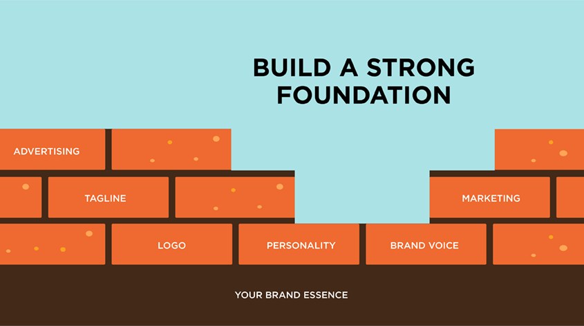 Capturing your brand's essence and how it will help your business succeed