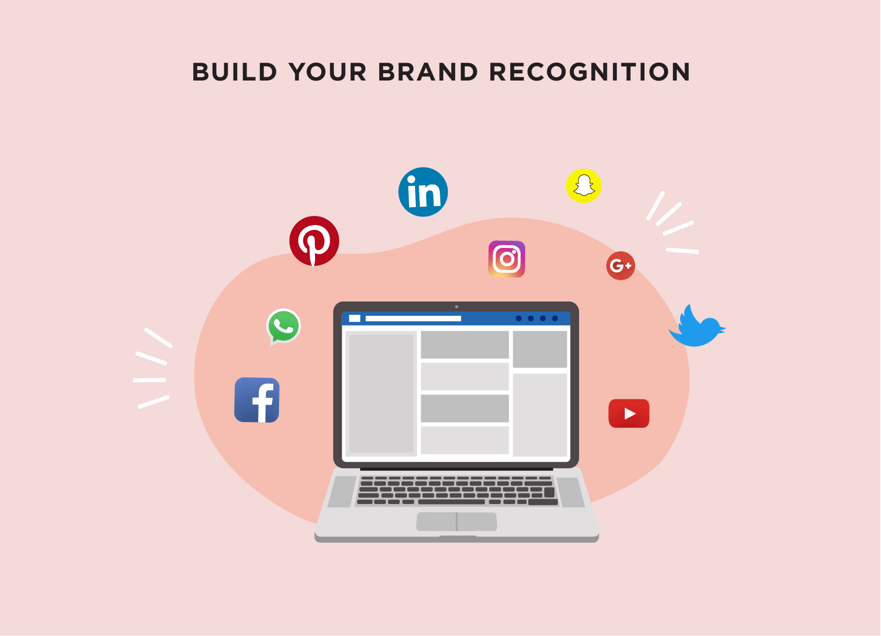 Develop your brand recognition through social media presence