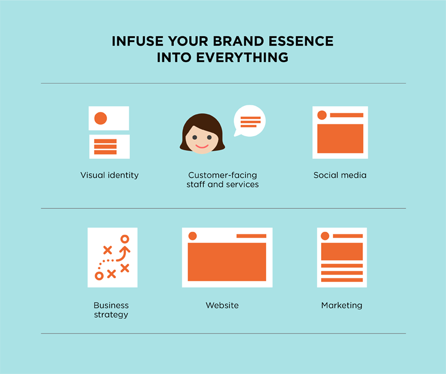 Infuse your brand essence with everything